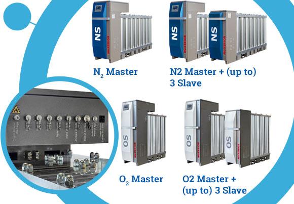 Modular & Dual Bank expandable nitrogen & oxygen systems